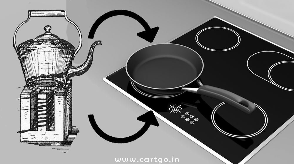The History of Induction Cooking Technology